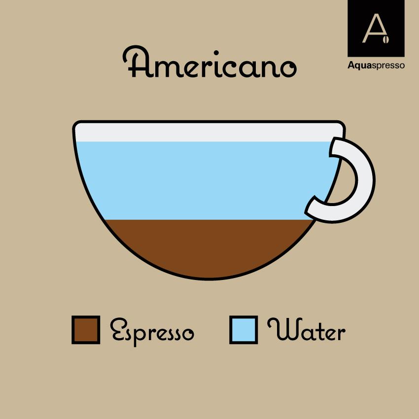 ... harf in coffee academy caffè americano or simply americano is a